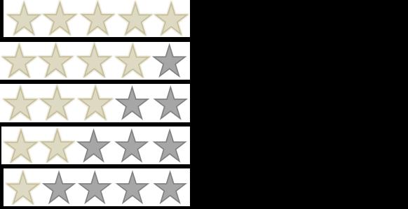 ratingscale