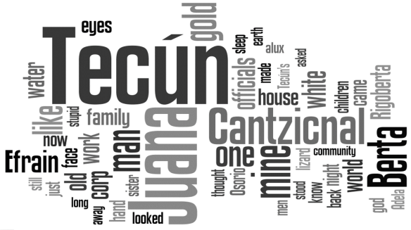 Encroachment_Wordle
